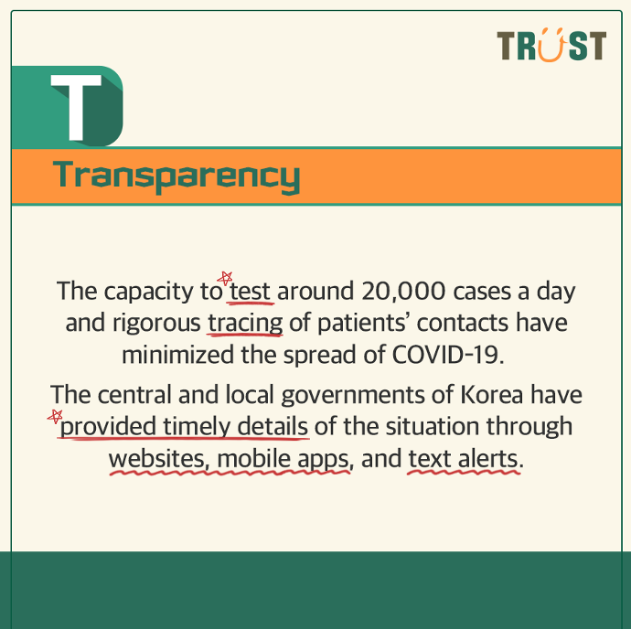 TRUST Korea