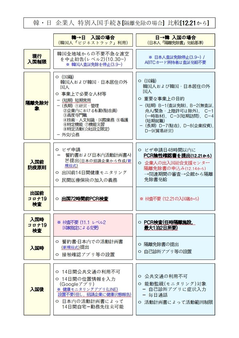 検査 民間 pcr